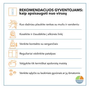 Informacija apie koronavirusą